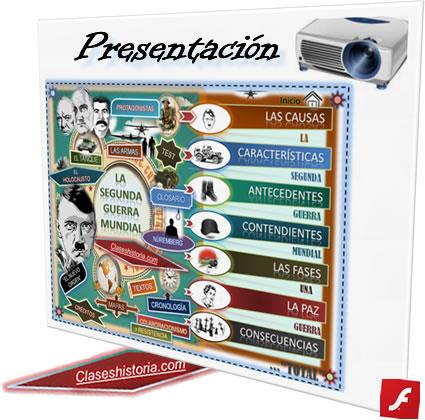 http://www.claseshistoria.com/2guerramundial/2gm/player.html