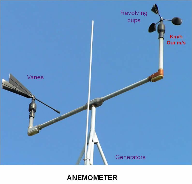 electronic anemometer electronic anemometer lexus brake light