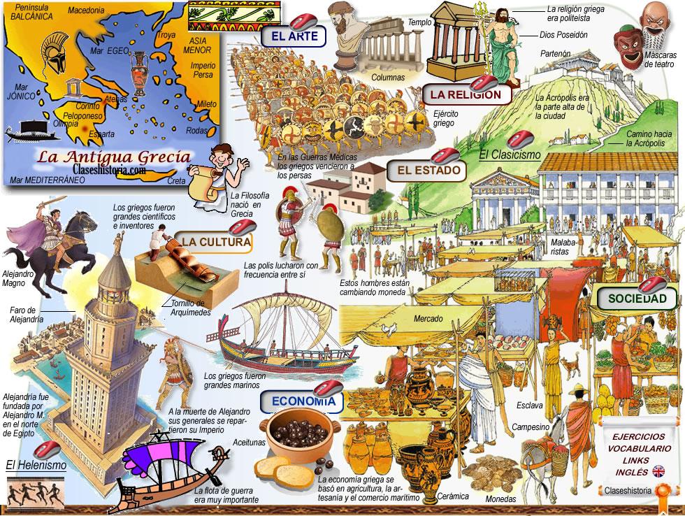 Mapa De Antigua Grecia.Grecia Mapa Conceptual
